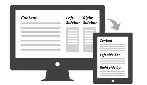 responsive design custom layout,