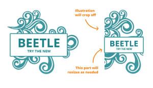 responsive web design, responsive flexibility design, responsive design flexible