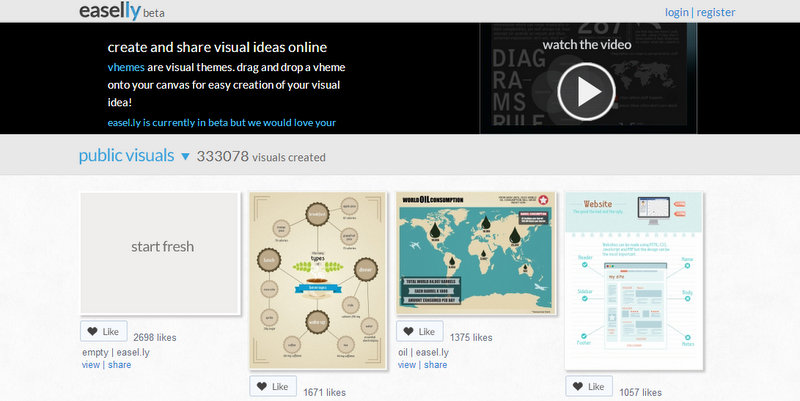 how to make infographics, creating infographics, infographics tools