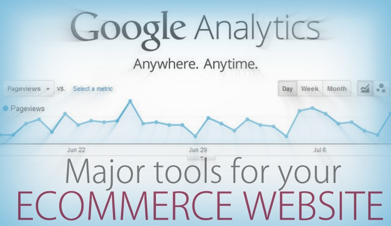 Increasing Traffic and Sales for ecommerce website