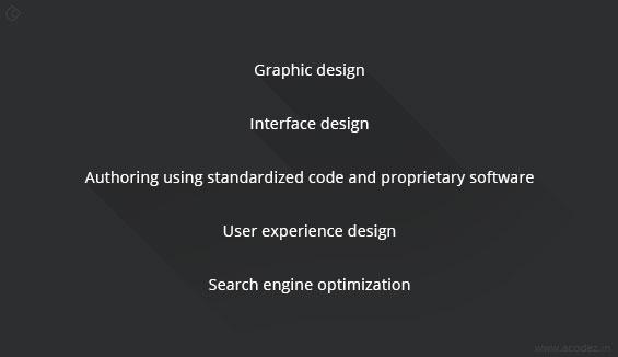Understanding the Basics of Web Designing