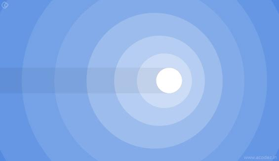 Principles of Google's Material Design - Motion Lending a Meaning