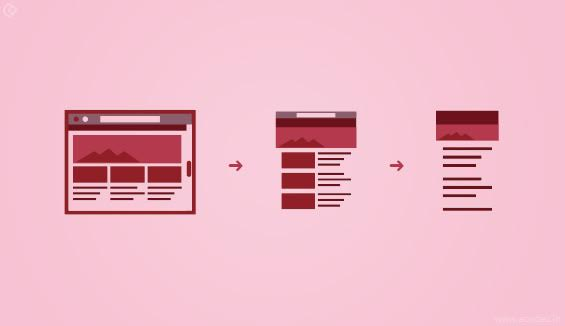 Designing for Varied Devices - Website Layout