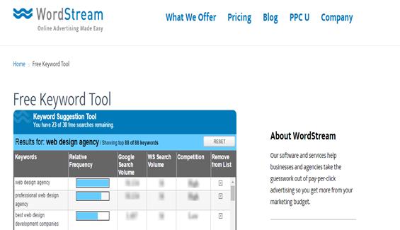 Wordstream-Free-Keyword-Tools