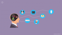 Artificial Intelligencence (AI) to Improve Business Branding