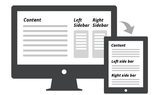 responsive design custom layout,