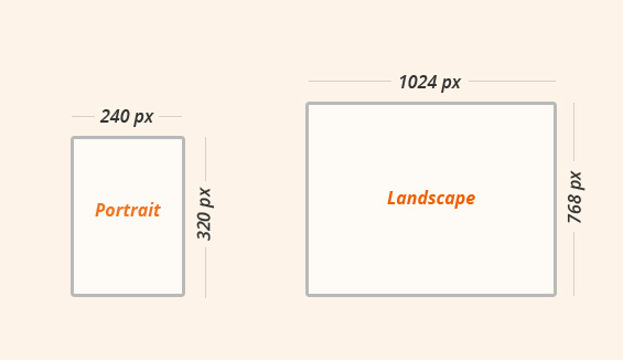how to keep css consistent for different resolutions