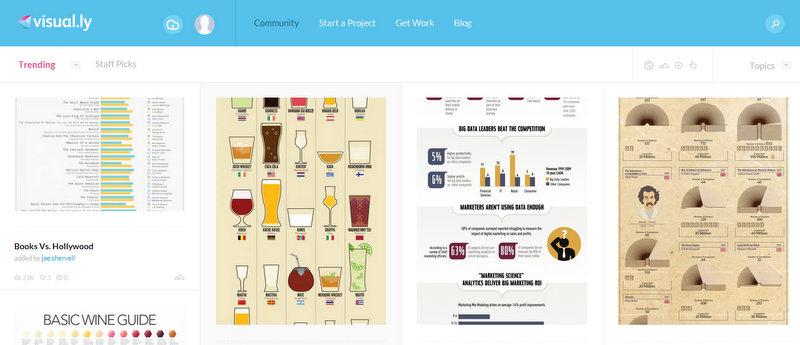 how to make infographics, creating infographics, infographics tools