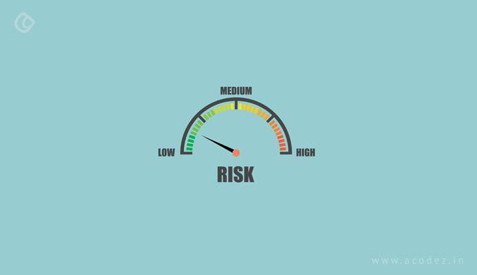 Identify the Risk factors Involved