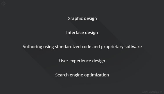 Understanding the Basics of Web Designing
