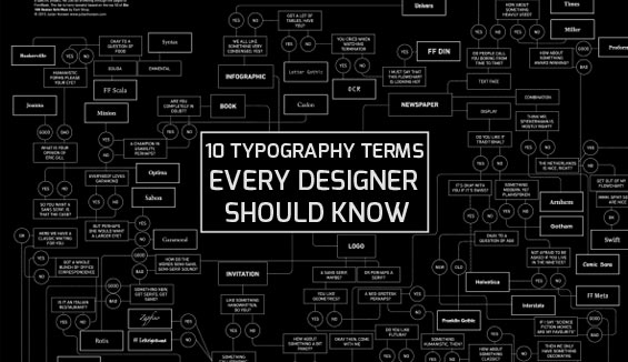 10 Typography Terms Every Designer Should Know