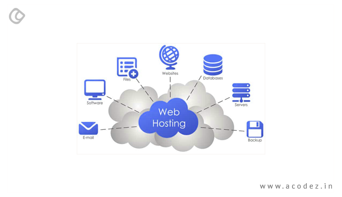 Choosing a website hosting service