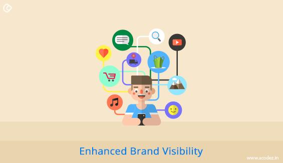Enhanced Brand Visibility