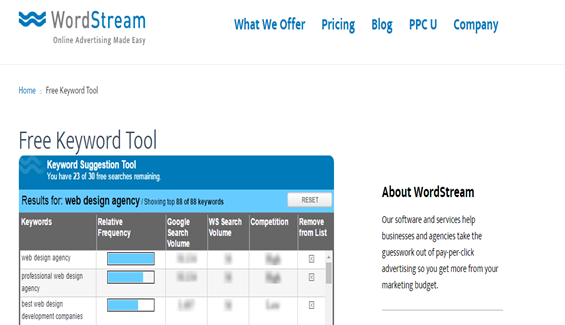 Wordstream-Free-Keyword-Tools