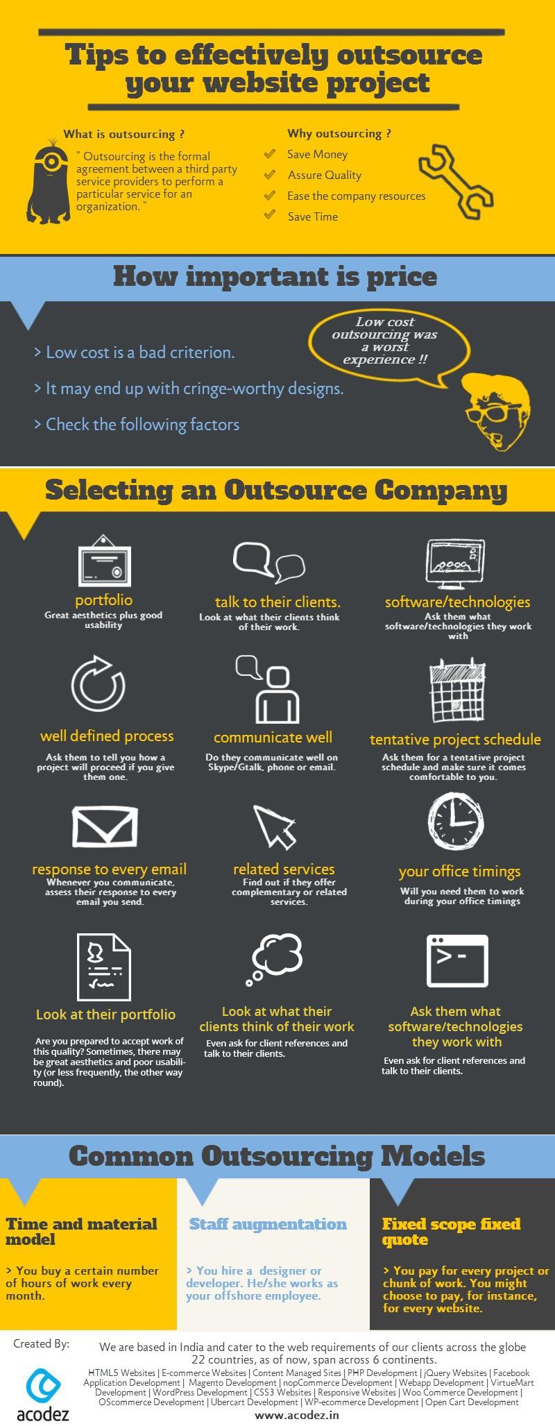 Outsource web design company nin india
