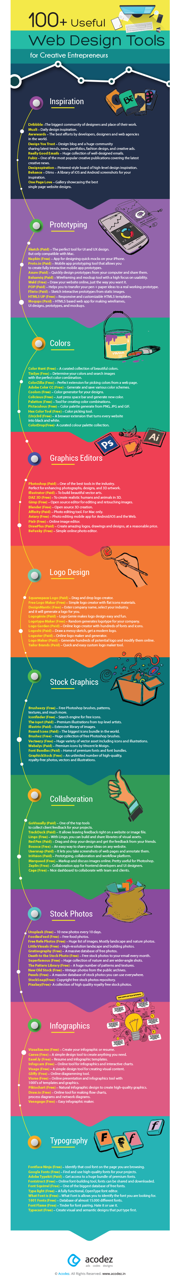 Web designing tools for creative entrepreneurs
