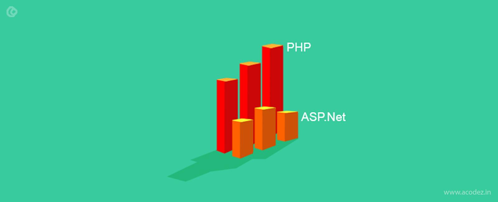 PHP-Framework für Dating-Website Dating eines scheuen, unsicheren Mannes