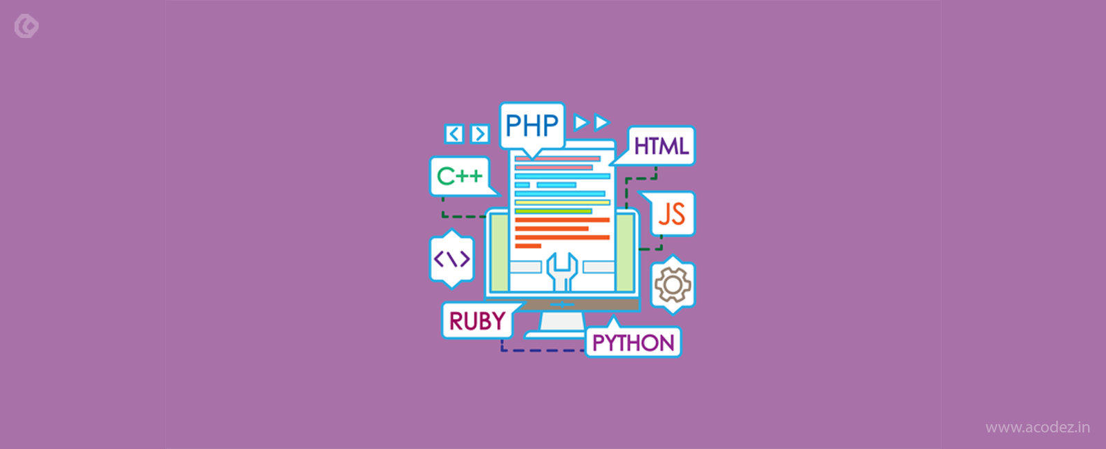 13 Most Popular Programming Languages of 2018 | Acodez