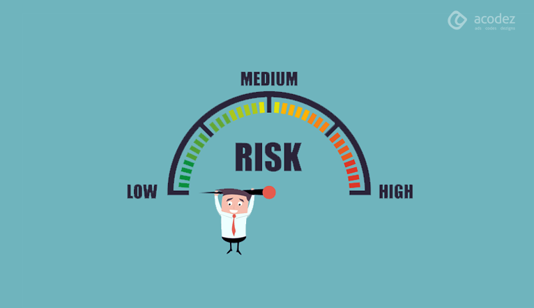 Identify and Minimize Risk