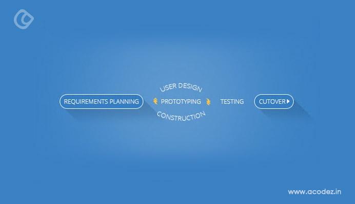 rapid-application-development