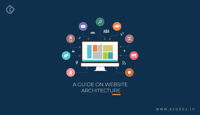 Website Architecture Design