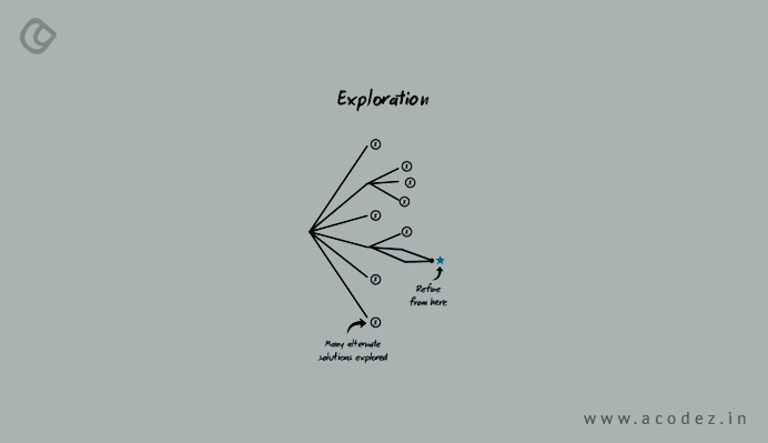 Exploration Design