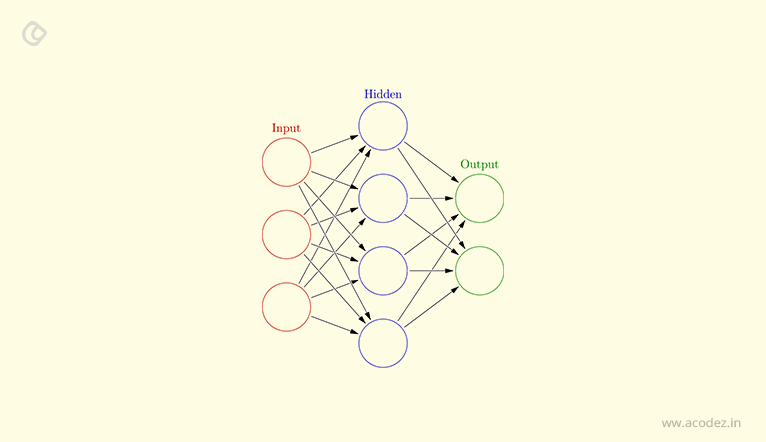 connections between artificial neural networks
