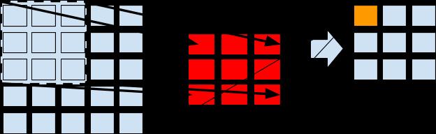 convolution-operation