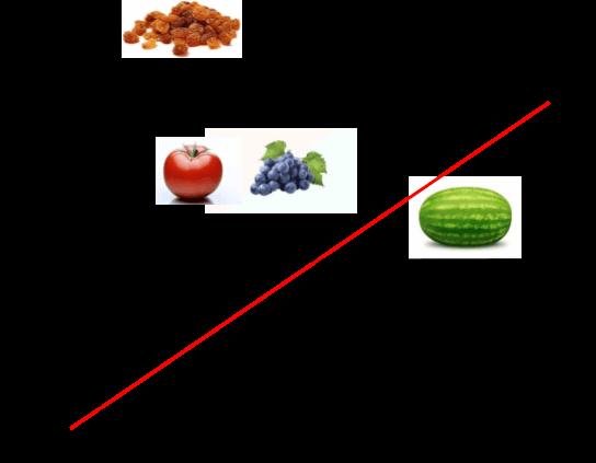 geometrical-interpretation-of-the-perceptron