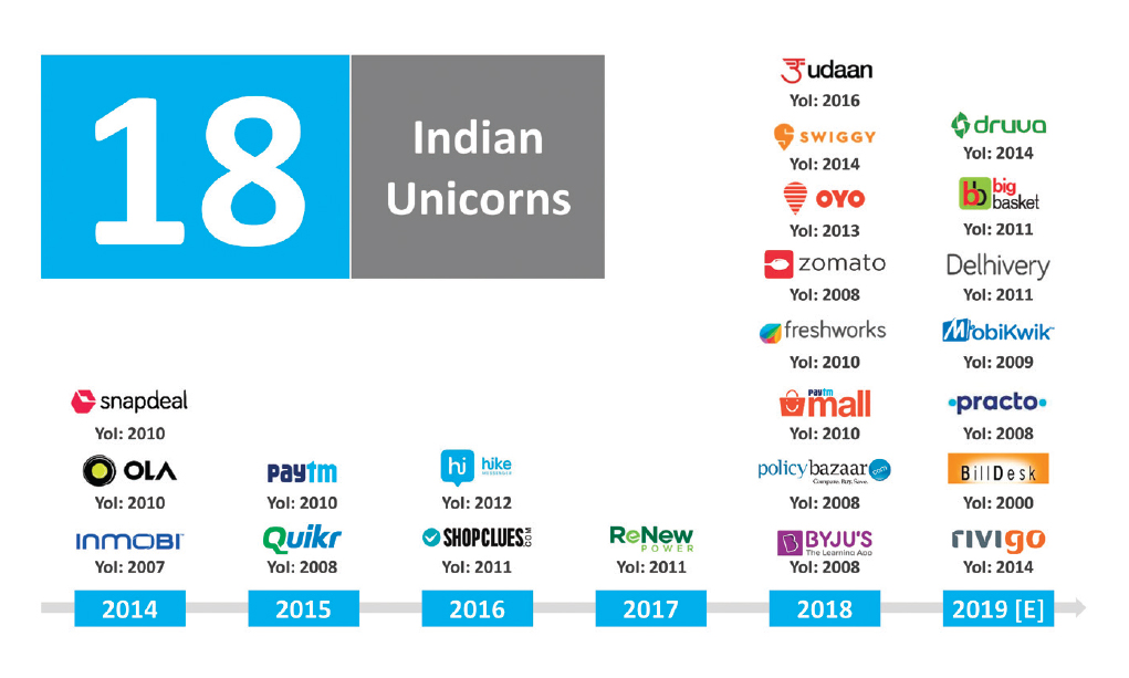 development-of-the-software-industry-in-india