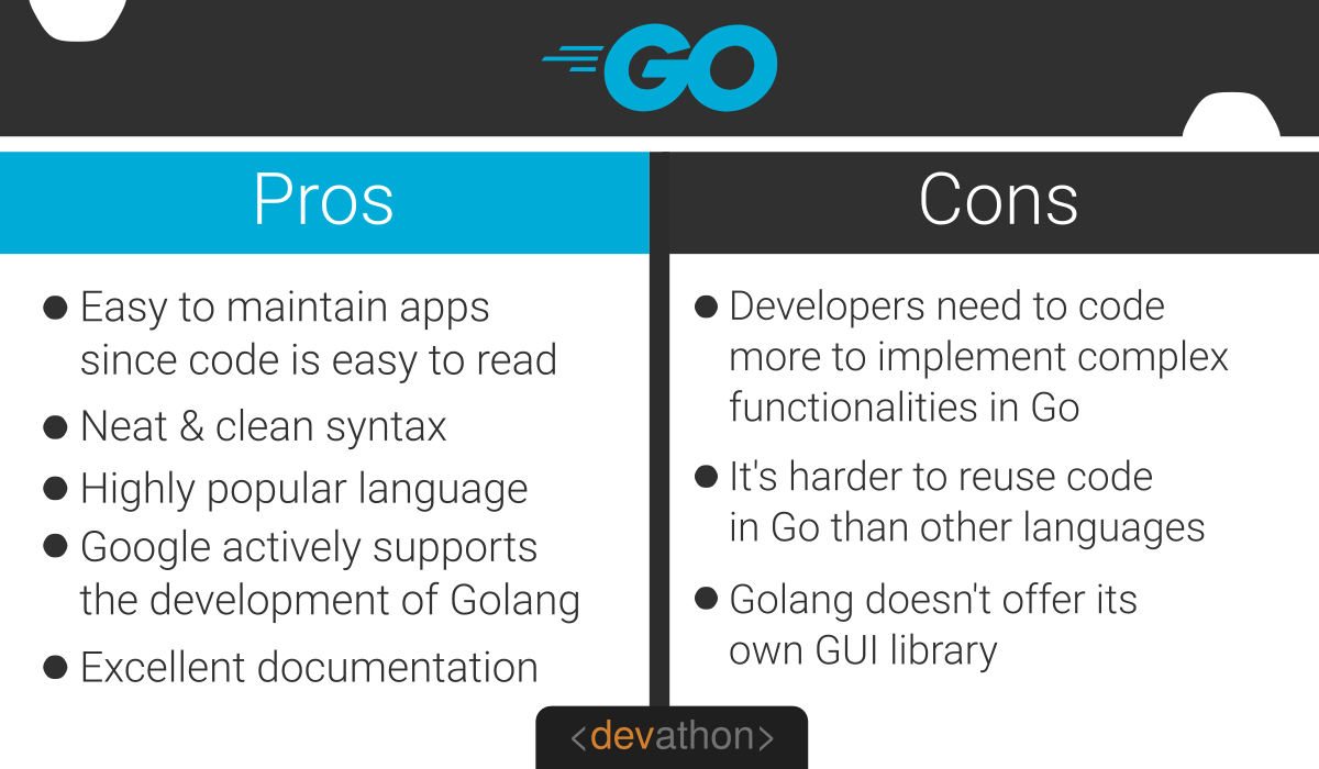 pros-and-cons-of-golang