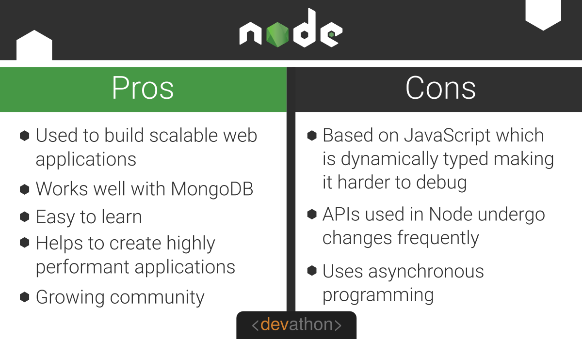 pros-and-cons-of-node-js