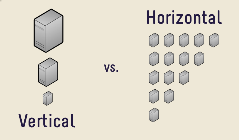 vertical-saas-vs-horizontal-saas-models