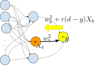 training-of-the-network