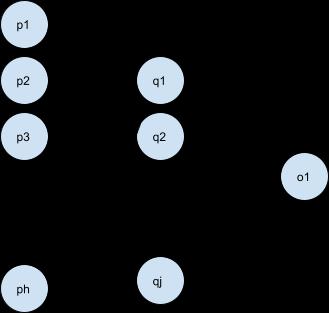 using-a-simple-non-convolutional-network