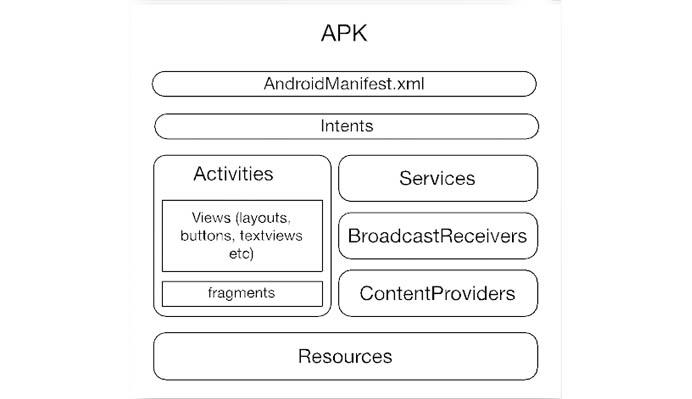 representation-android-app