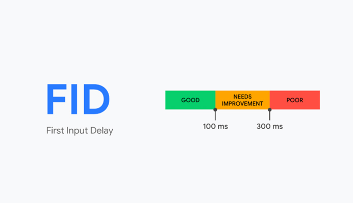 first-input-delay