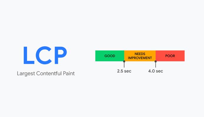 largest-contentful-paint