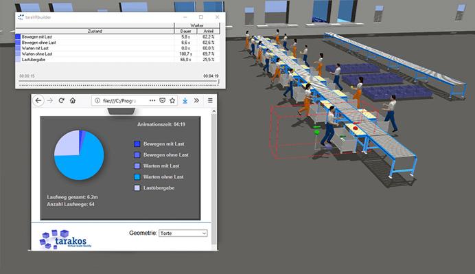 simulation-softwares