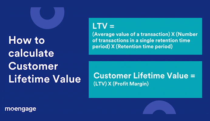 ltv-and-cltv-explained-with-an-example