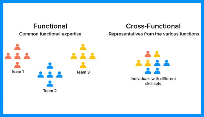 build-cross-functional-teams