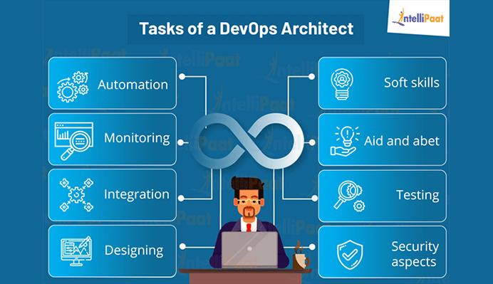 devops-architect-tasks