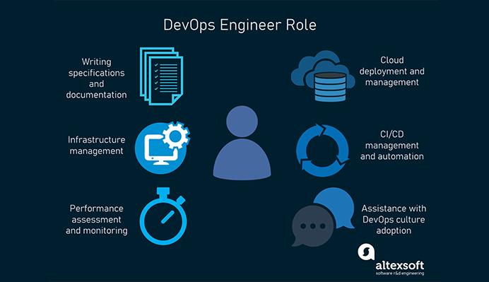 devops-engineer-role