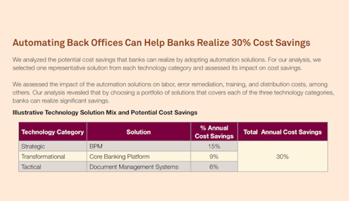 potential-cost-savings-from-back-office-process-automation