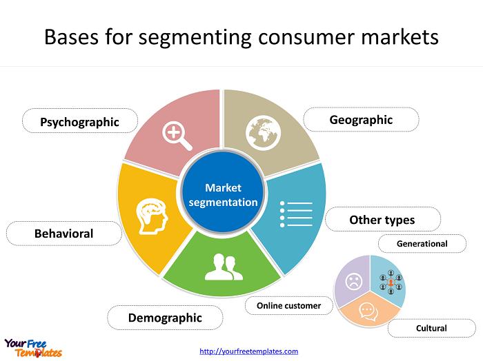 segment-customers