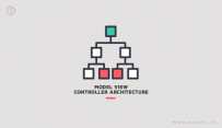 Model View Controller Architecture