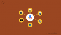 Voice Search Trends: How SEO and Marketing Will Change